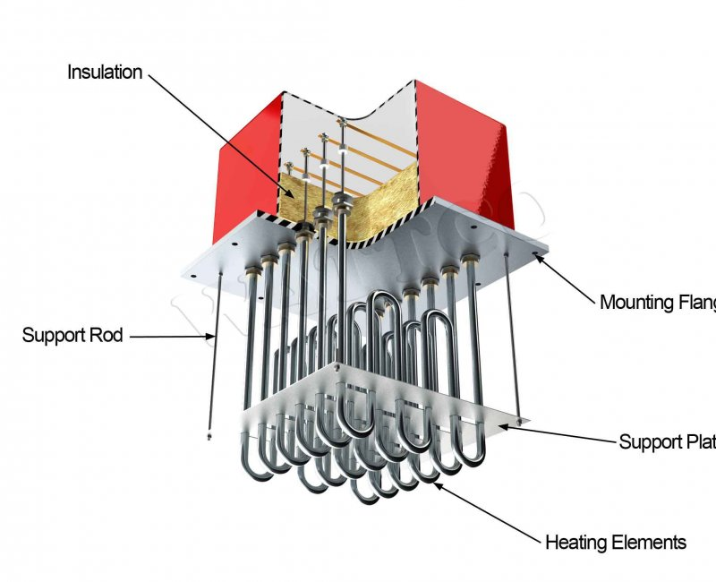Duct_heater_Cross_Section_1 warren duct heater cbk wiring diagram warren wiring diagrams  at highcare.asia